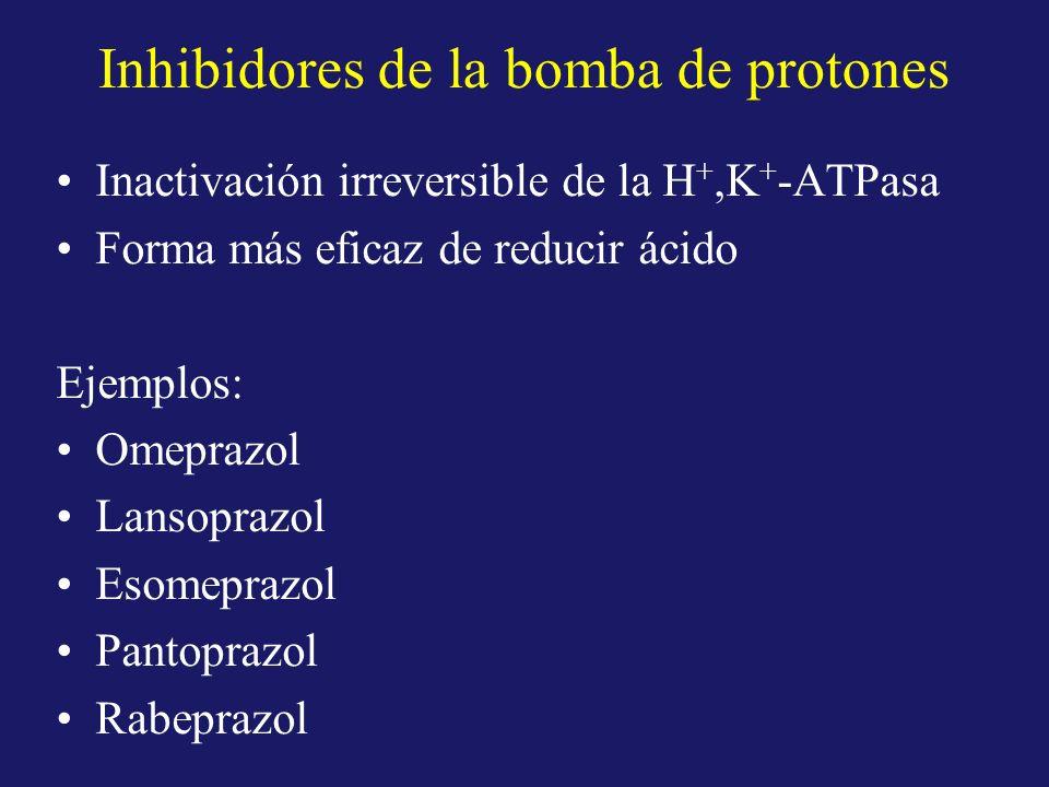Inactivación irreversible de la H +,K + -ATPasa Forma más eficaz de reducir ácido Ejemplos: Omeprazol Lansoprazol Esomeprazol Pantoprazol Rabeprazol