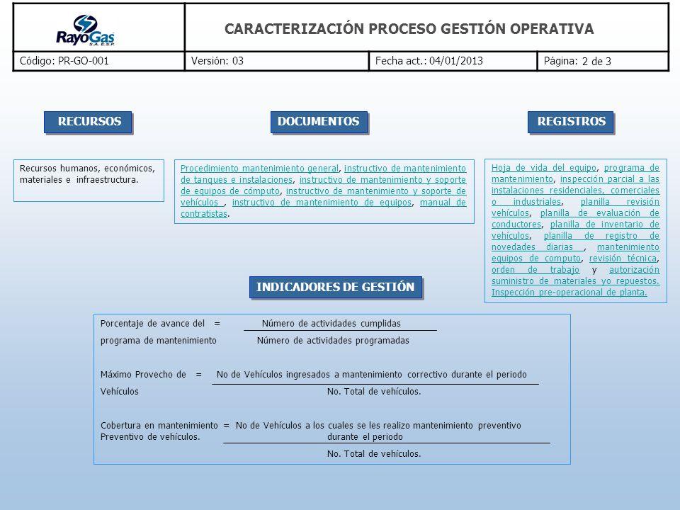 C ó digo: PR-GO-001Versi ó n: 03Fecha act.: 04/01/2013P á gina: CARACTERIZACIÓN PROCESO GESTIÓN OPERATIVA CONTROL DE CAMBIOS: Se debe diligenciar este cuadro para llevar un historial de los cambios realizados en los documentos.
