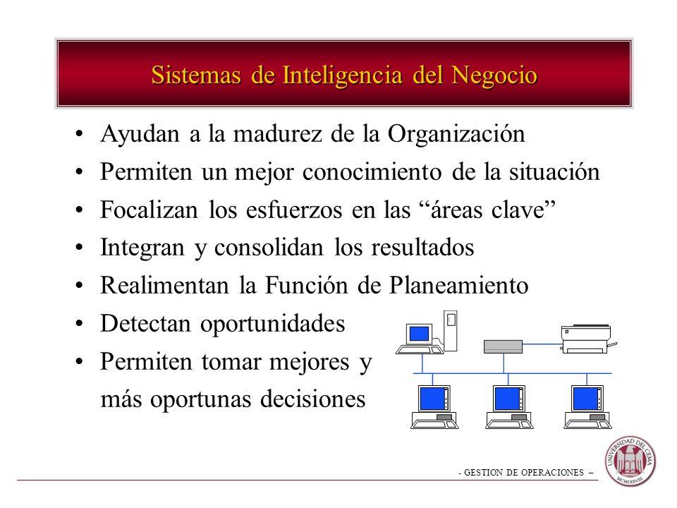 - GESTION DE OPERACIONES – 18 Consideraciones En los procesos estratégicos han sido útiles para la implementación los sistemas de medición de performa