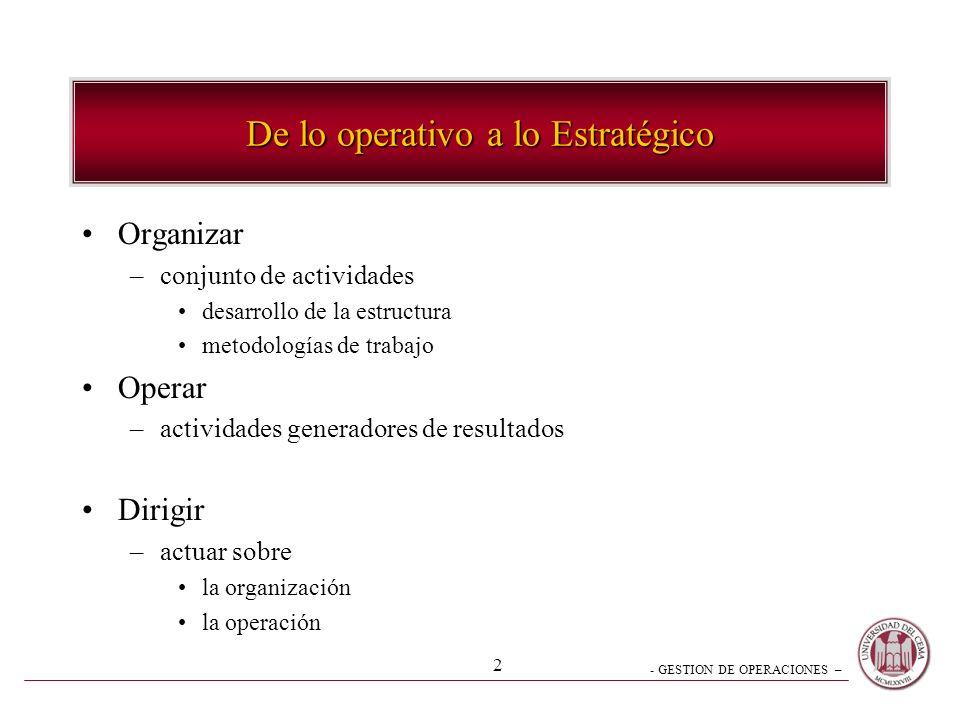- GESTION DE OPERACIONES – 2 De lo operativo a lo Estratégico Organizar –conjunto de actividades desarrollo de la estructura metodologías de trabajo Operar –actividades generadores de resultados Dirigir –actuar sobre la organización la operación