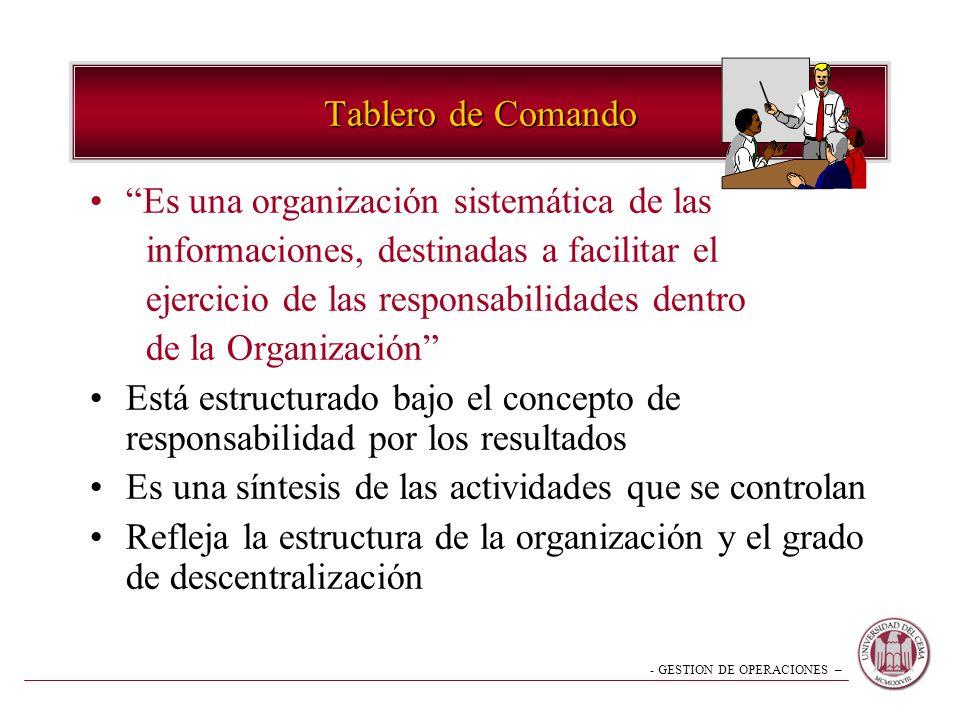 - GESTION DE OPERACIONES – Ayudan a la madurez de la Organización Permiten un mejor conocimiento de la situación Focalizan los esfuerzos en las áreas