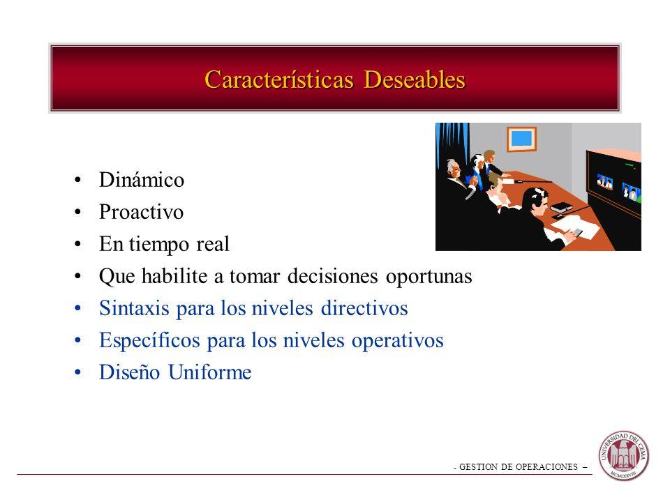 - GESTION DE OPERACIONES – Indicadores Objetivos Tolerancias Alarmas Acciones Compromisos Tablero de Comando