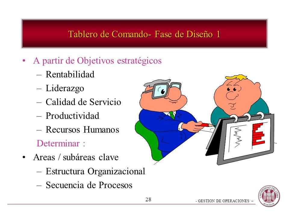- GESTION DE OPERACIONES – 27 Tecnología de Información y Tablero de Comando Fáciles de comprender para presentarlos en reuniones de análisis o discus