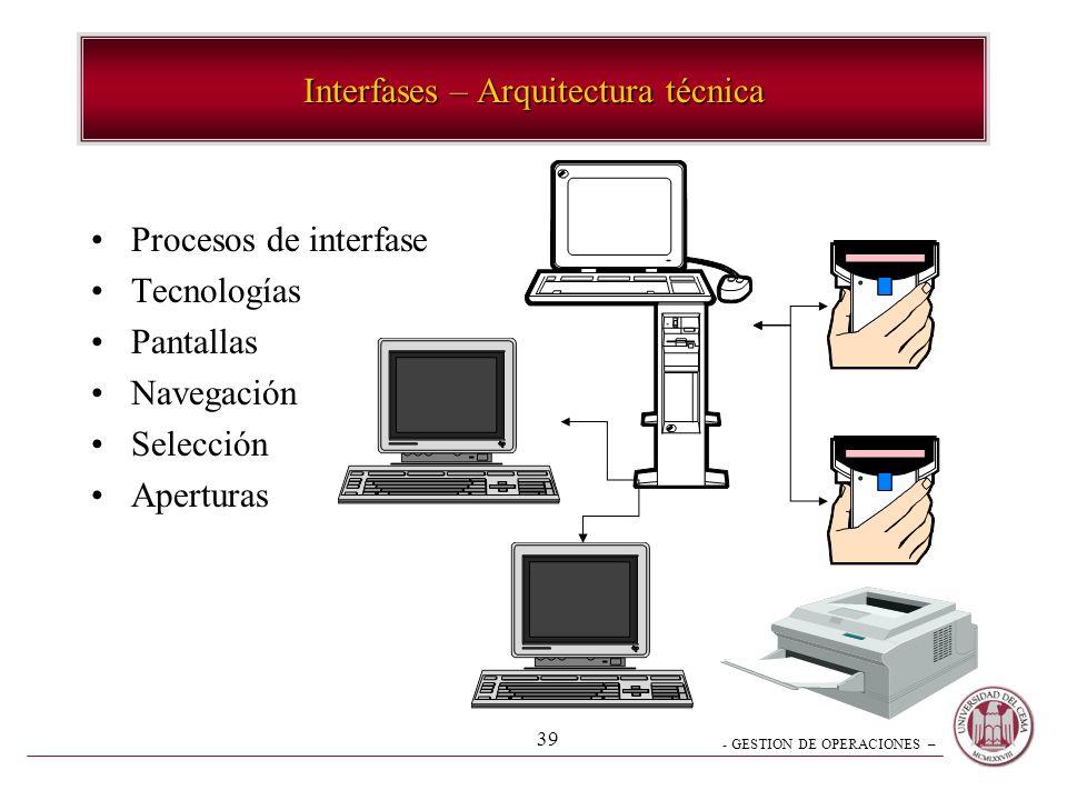 - GESTION DE OPERACIONES – 38 Indicadores