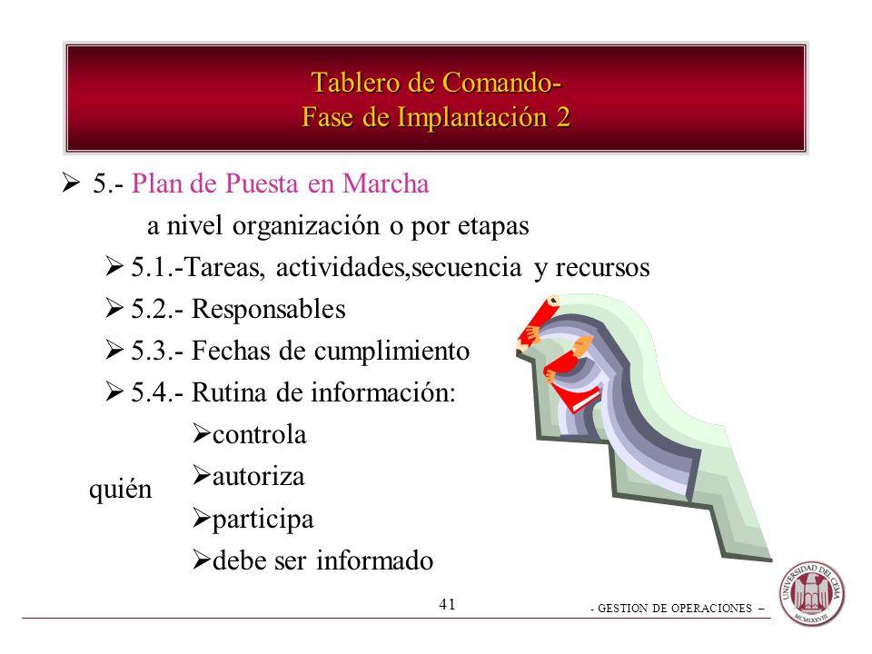 - GESTION DE OPERACIONES – 40 1.- Designación del grupo de implantación 2.- Validación del diseño del tablero de comando con criterio: costo / benefic