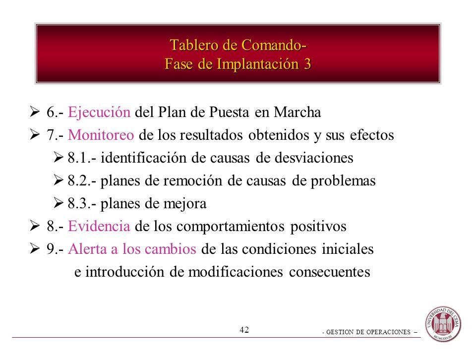 - GESTION DE OPERACIONES – 41 5.- Plan de Puesta en Marcha a nivel organización o por etapas 5.1.-Tareas, actividades,secuencia y recursos 5.2.- Respo