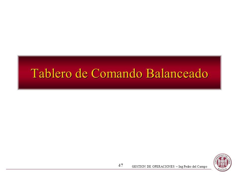 - GESTION DE OPERACIONES – 46 RANGOS DE ALARMA Ejemplo FCE 4 - Distribución