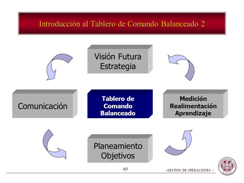 - GESTION DE OPERACIONES – 48 Introducción al Tablero de Comando Balanceado 1 Visión Estratégica de la Información –Necesidades de la Organización –De