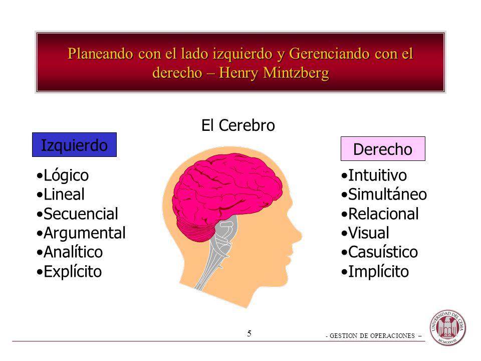 - GESTION DE OPERACIONES – 5 Planeando con el lado izquierdo y Gerenciando con el derecho – Henry Mintzberg Lógico Lineal Secuencial Argumental Analítico Explícito Intuitivo Simultáneo Relacional Visual Casuístico Implícito Izquierdo Derecho El Cerebro