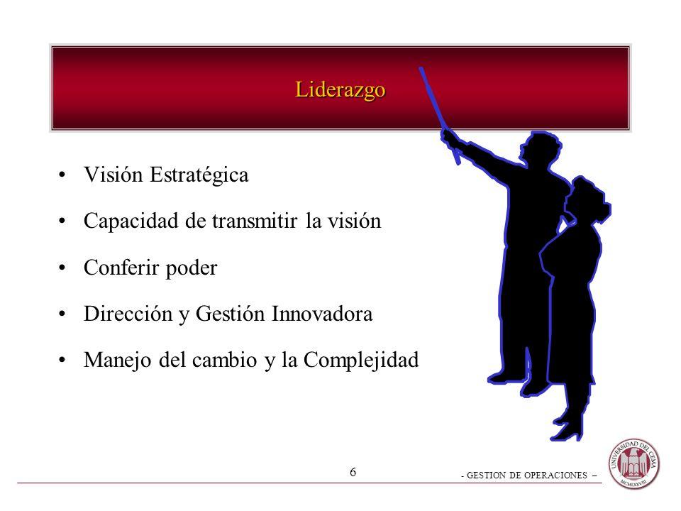 - GESTION DE OPERACIONES – 6 Liderazgo Visión Estratégica Capacidad de transmitir la visión Conferir poder Dirección y Gestión Innovadora Manejo del cambio y la Complejidad