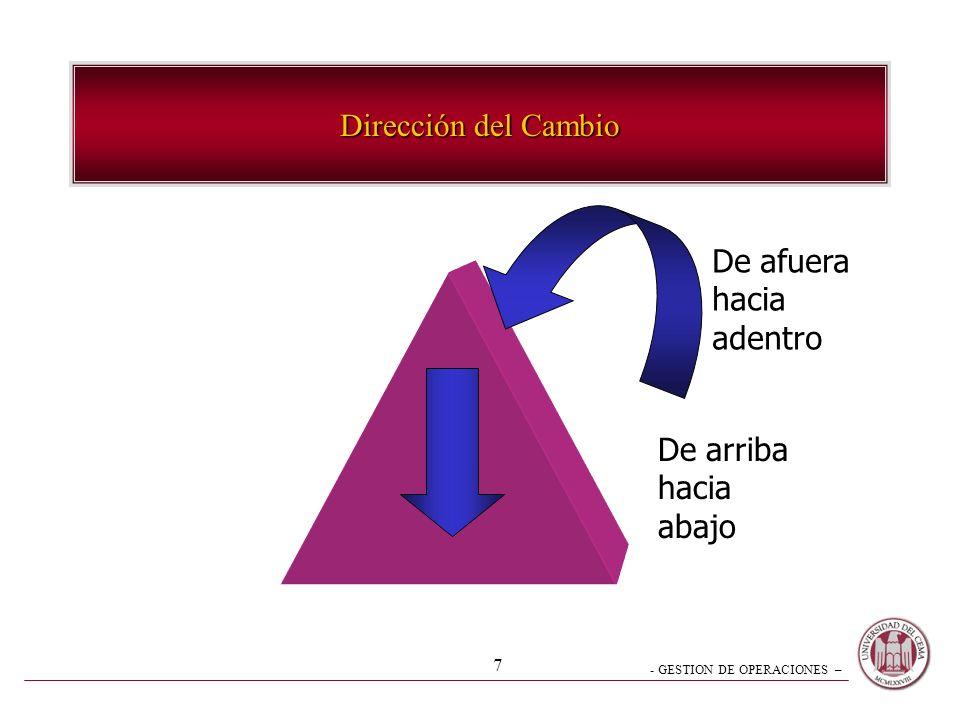 - GESTION DE OPERACIONES – 7 Dirección del Cambio De afuera hacia adentro De arriba hacia abajo