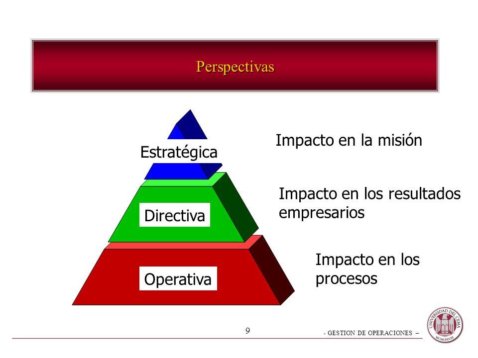 - GESTION DE OPERACIONES – 9 Perspectivas Estratégica Directiva Operativa Impacto en la misión Impacto en los resultados empresarios Impacto en los procesos
