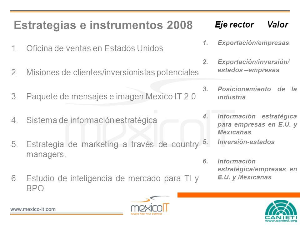 Estrategias e instrumentos 2008 1.Oficina de ventas en Estados Unidos 2.Misiones de clientes/inversionistas potenciales 3.Paquete de mensajes e imagen Mexico IT 2.0 4.Sistema de información estratégica 5.Estrategia de marketing a través de country managers.