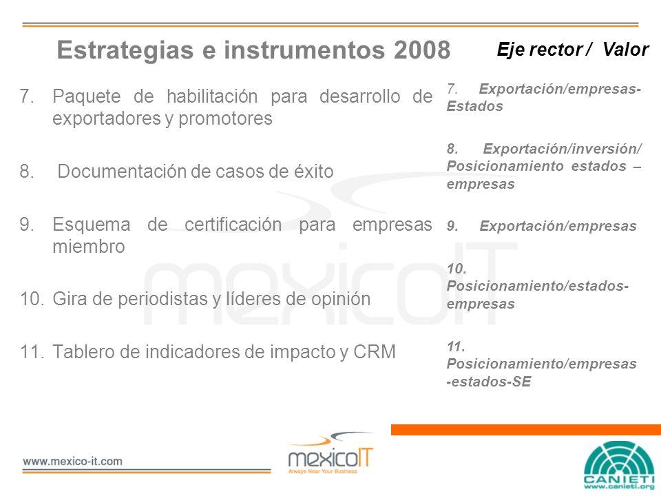 Estrategias e instrumentos 2008 7.Paquete de habilitación para desarrollo de exportadores y promotores 8.