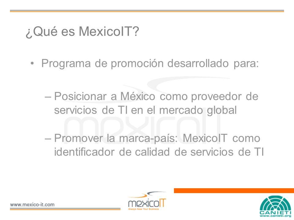 ¿Qué es MexicoIT.