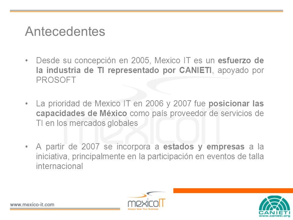 Antecedentes Desde su concepción en 2005, Mexico IT es un esfuerzo de la industria de TI representado por CANIETI, apoyado por PROSOFT La prioridad de Mexico IT en 2006 y 2007 fue posicionar las capacidades de México como país proveedor de servicios de TI en los mercados globales A partir de 2007 se incorpora a estados y empresas a la iniciativa, principalmente en la participación en eventos de talla internacional
