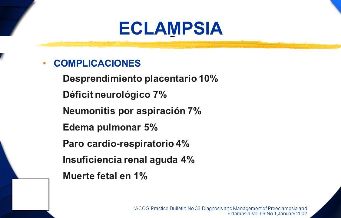 ECLAMPSIA COMPLICACIONES Desprendimiento placentario 10% Déficit neurológico 7% Neumonitis por aspiración 7% Edema pulmonar 5% Paro cardio-respiratori