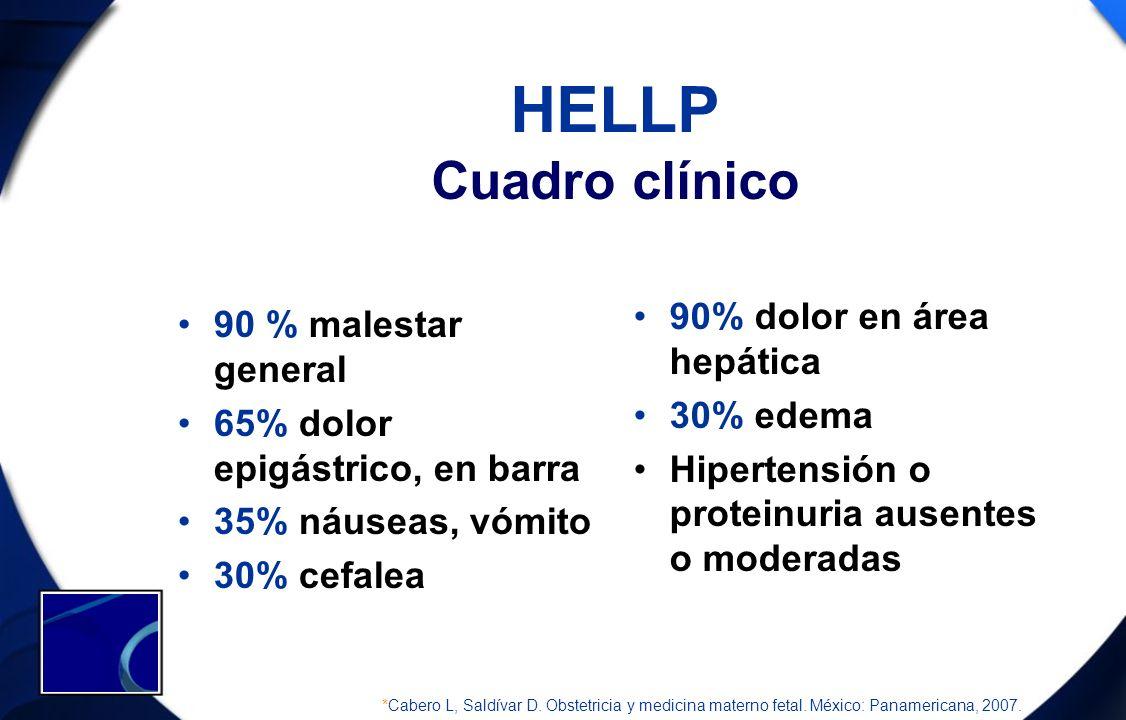 HELLP Cuadro clínico 90 % malestar general 65% dolor epigástrico, en barra 35% náuseas, vómito 30% cefalea 90% dolor en área hepática 30% edema Hipert
