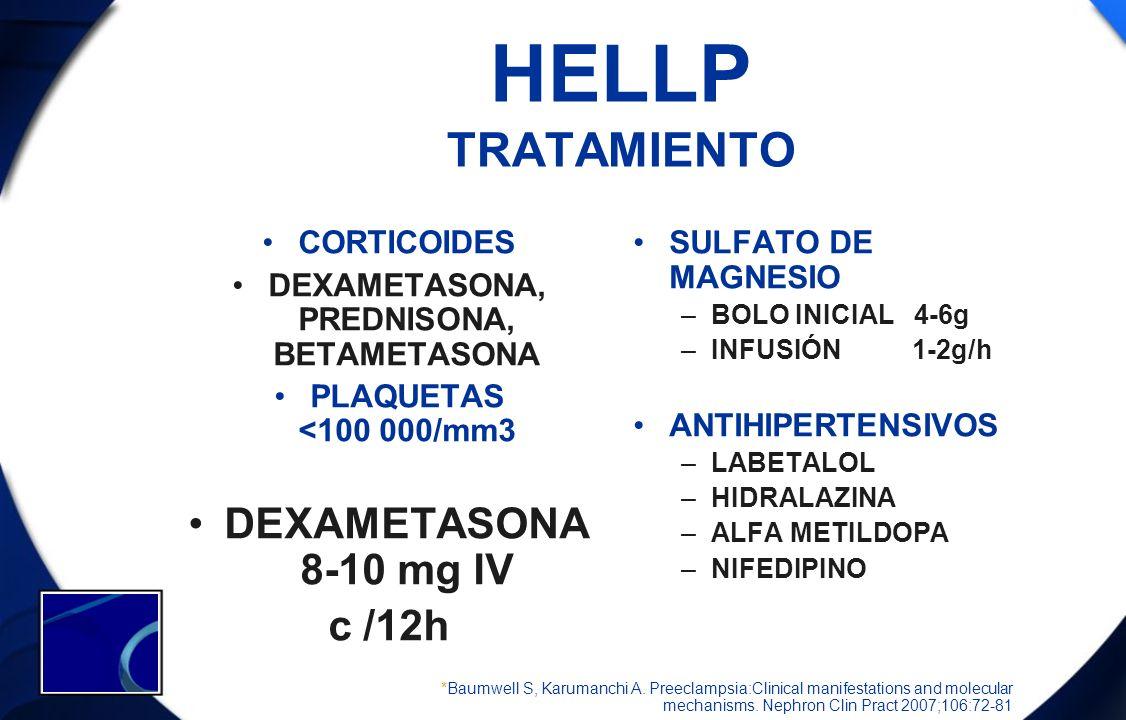 HELLP TRATAMIENTO CORTICOIDES DEXAMETASONA, PREDNISONA, BETAMETASONA PLAQUETAS <100 000/mm3 DEXAMETASONA 8-10 mg IV c /12h SULFATO DE MAGNESIO –BOLO I