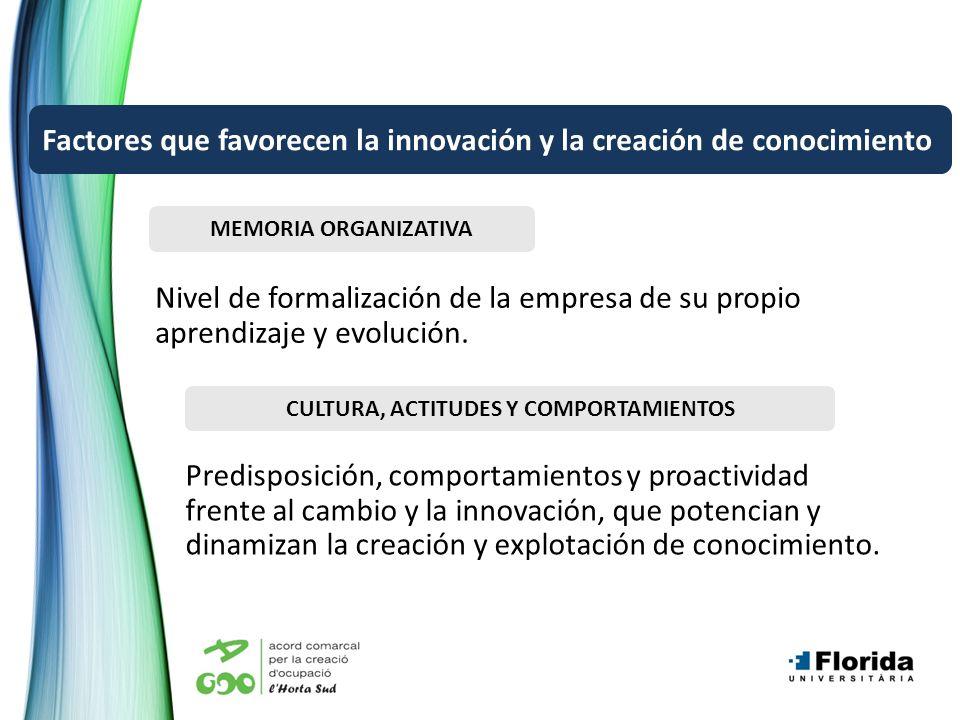 MEMORIA ORGANIZATIVA CULTURA, ACTITUDES Y COMPORTAMIENTOS Nivel de formalización de la empresa de su propio aprendizaje y evolución.