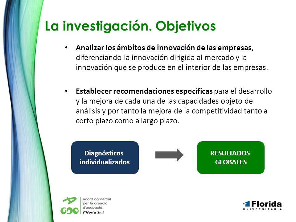 La investigación. Objetivos Analizar los ámbitos de innovación de las empresas, diferenciando la innovación dirigida al mercado y la innovación que se