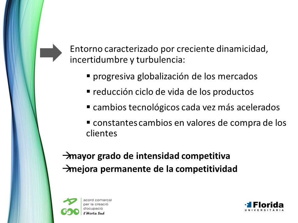 mayor grado de intensidad competitiva mejora permanente de la competitividad Entorno caracterizado por creciente dinamicidad, incertidumbre y turbulen