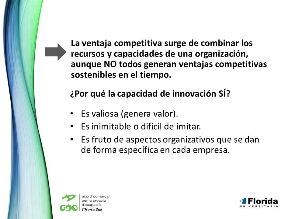 La ventaja competitiva surge de combinar los recursos y capacidades de una organización, aunque NO todos generan ventajas competitivas sostenibles en el tiempo.