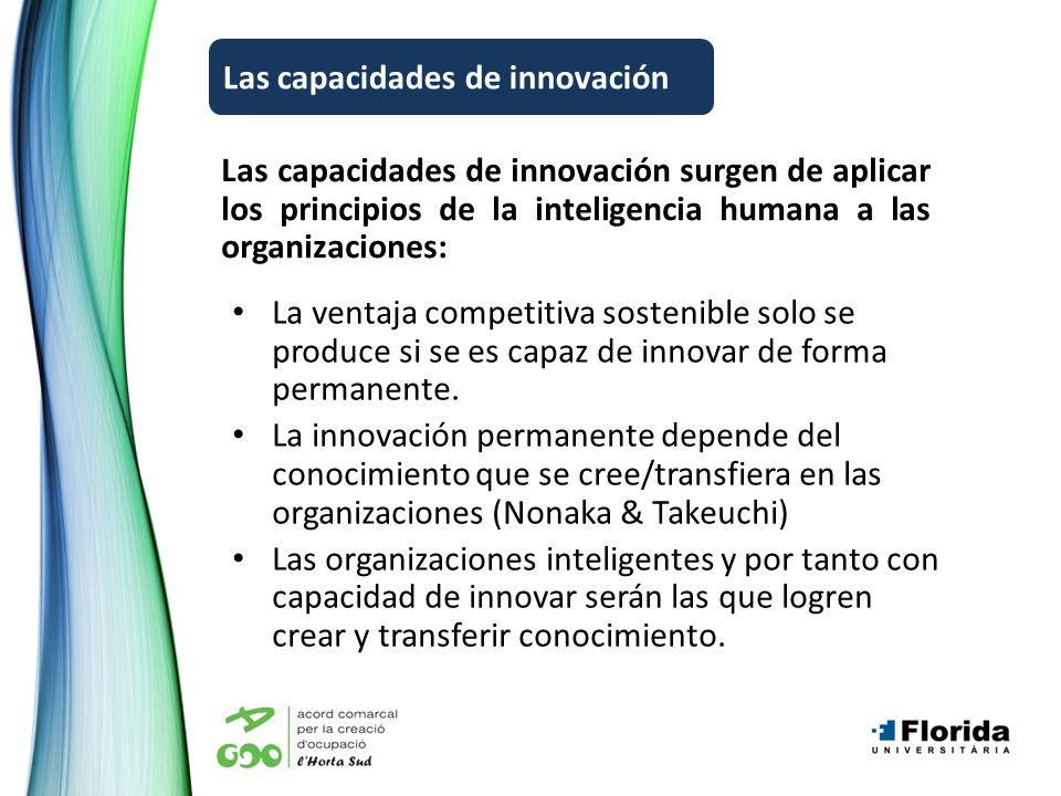 Las capacidades de innovación surgen de aplicar los principios de la inteligencia humana a las organizaciones: La ventaja competitiva sostenible solo se produce si se es capaz de innovar de forma permanente.
