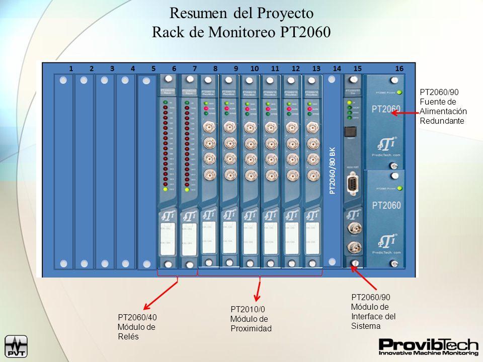 Resumen del Proyecto Rack de Monitoreo PT2060 PT2060/90 Fuente de Alimentación Redundante PT2060/90 Módulo de Interface del Sistema PT2060/40 Módulo d