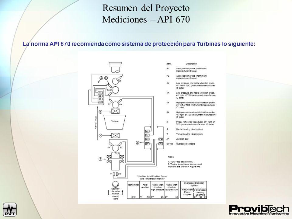 Resumen del Proyecto Mediciones – API 670 La norma API 670 recomienda como sistema de protección para Turbinas lo siguiente: