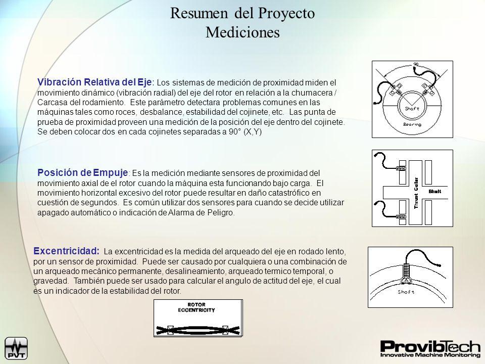 Resumen del Proyecto Mediciones Vibración Relativa del Eje: Los sistemas de medición de proximidad miden el movimiento dinámico (vibración radial) del