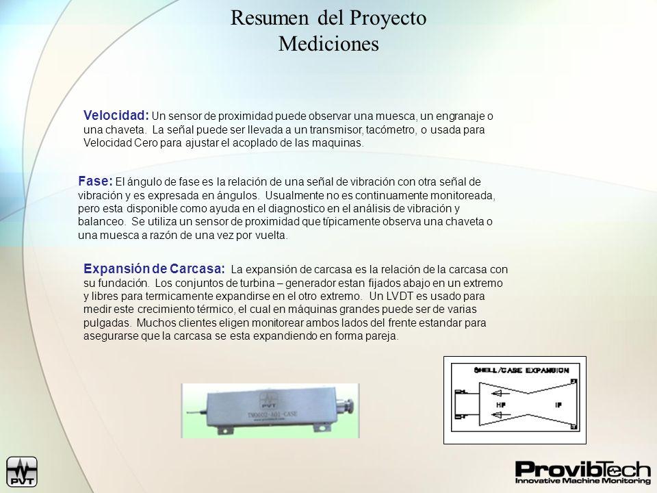 Resumen del Proyecto Mediciones Velocidad: Un sensor de proximidad puede observar una muesca, un engranaje o una chaveta. La señal puede ser llevada a
