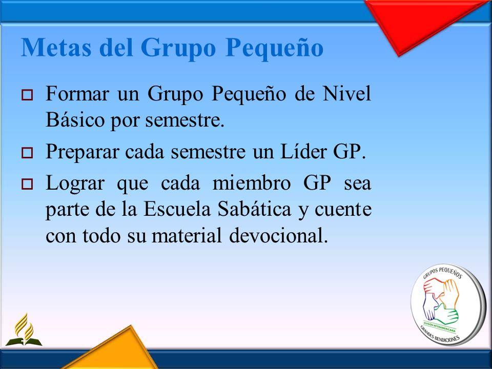 Metas del Grupo Pequeño Formar un Grupo Pequeño de Nivel Básico por semestre. Preparar cada semestre un Líder GP. Lograr que cada miembro GP sea parte