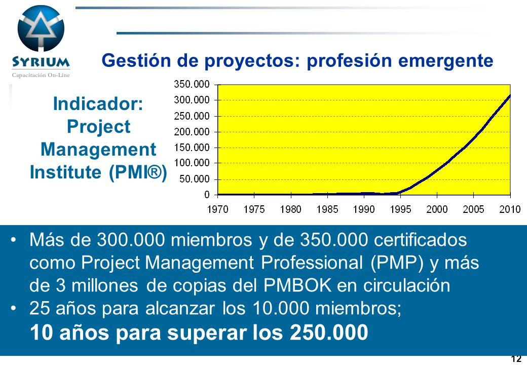 Rosario Morelli, PMP 12 Gestión de proyectos: profesión emergente Más de 300.000 miembros y de 350.000 certificados como Project Management Profession