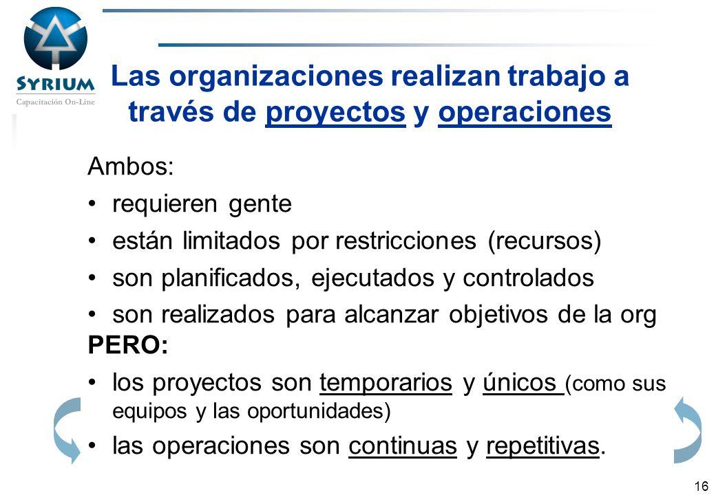 Rosario Morelli, PMP 16 Las organizaciones realizan trabajo a través de proyectos y operaciones Ambos: requieren gente están limitados por restriccion