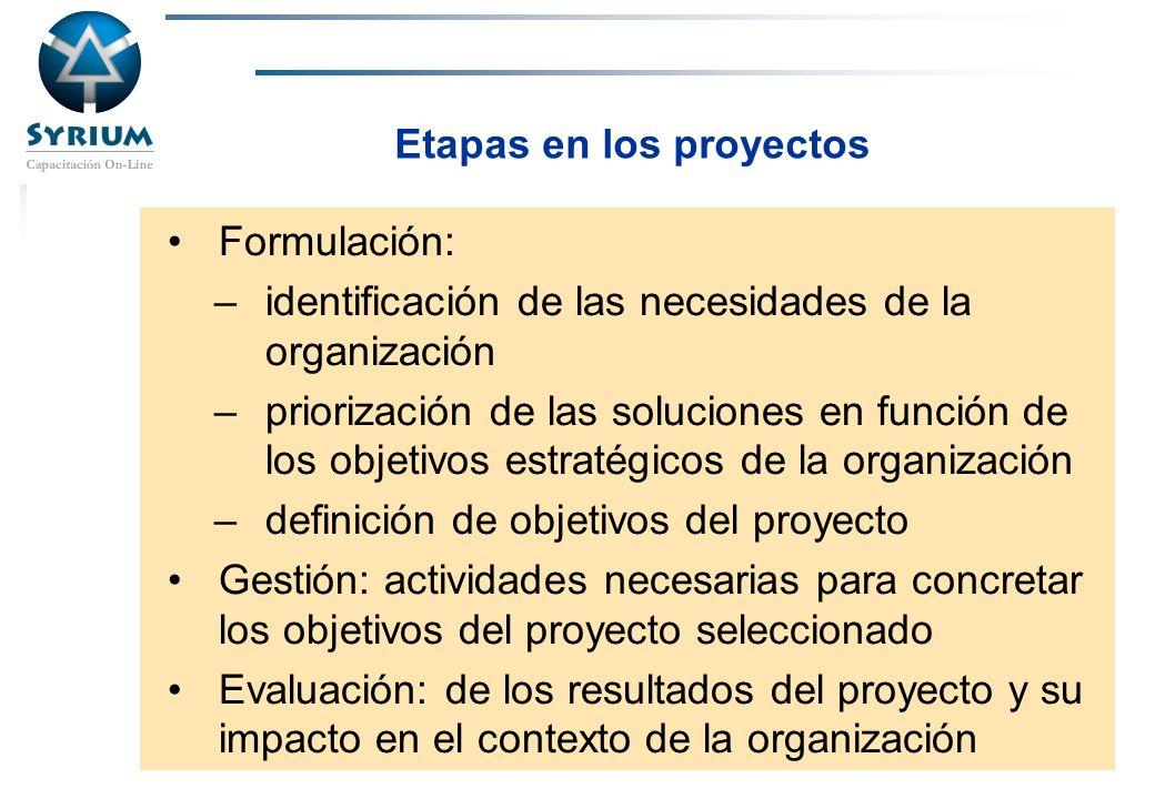 Rosario Morelli, PMP Etapas en los proyectos Formulación: –identificación de las necesidades de la organización –priorización de las soluciones en fun