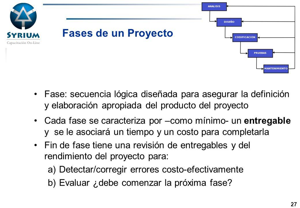 Rosario Morelli, PMP 27 Fases de un Proyecto Fase: secuencia lógica diseñada para asegurar la definición y elaboración apropiada del producto del proy