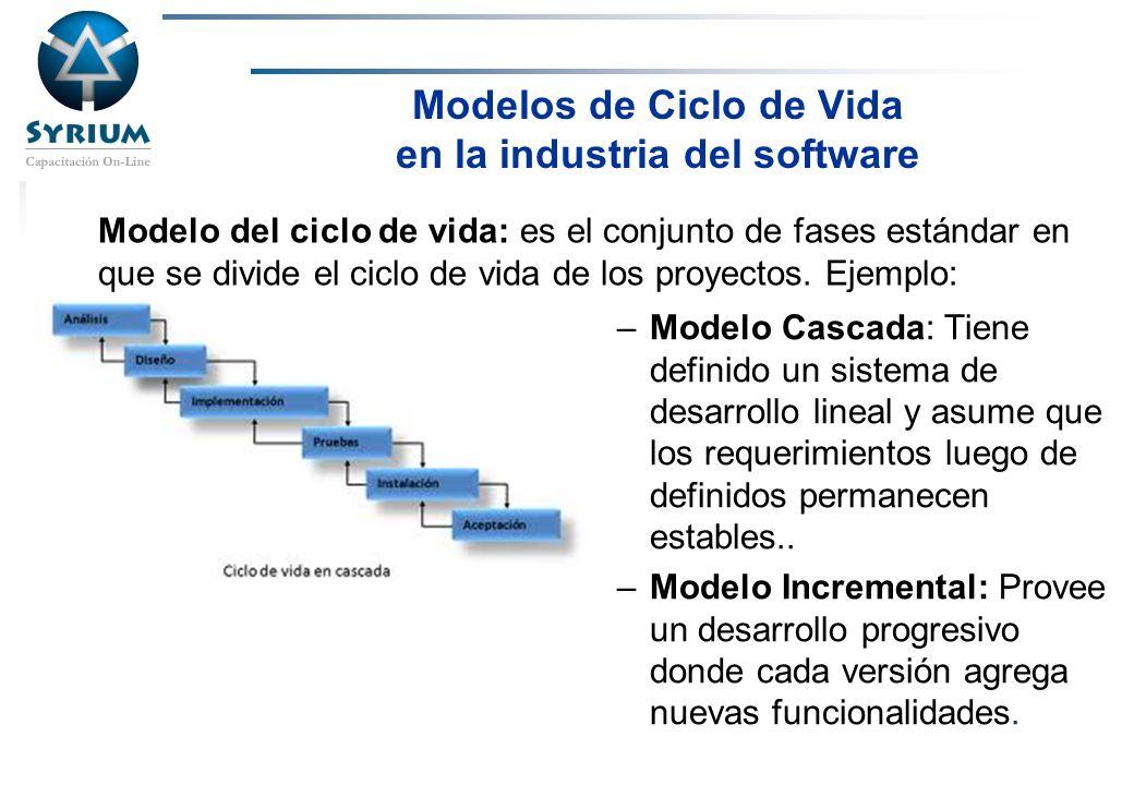 Rosario Morelli, PMP Modelos de Ciclo de Vida en la industria del software Modelo del ciclo de vida: es el conjunto de fases estándar en que se divide