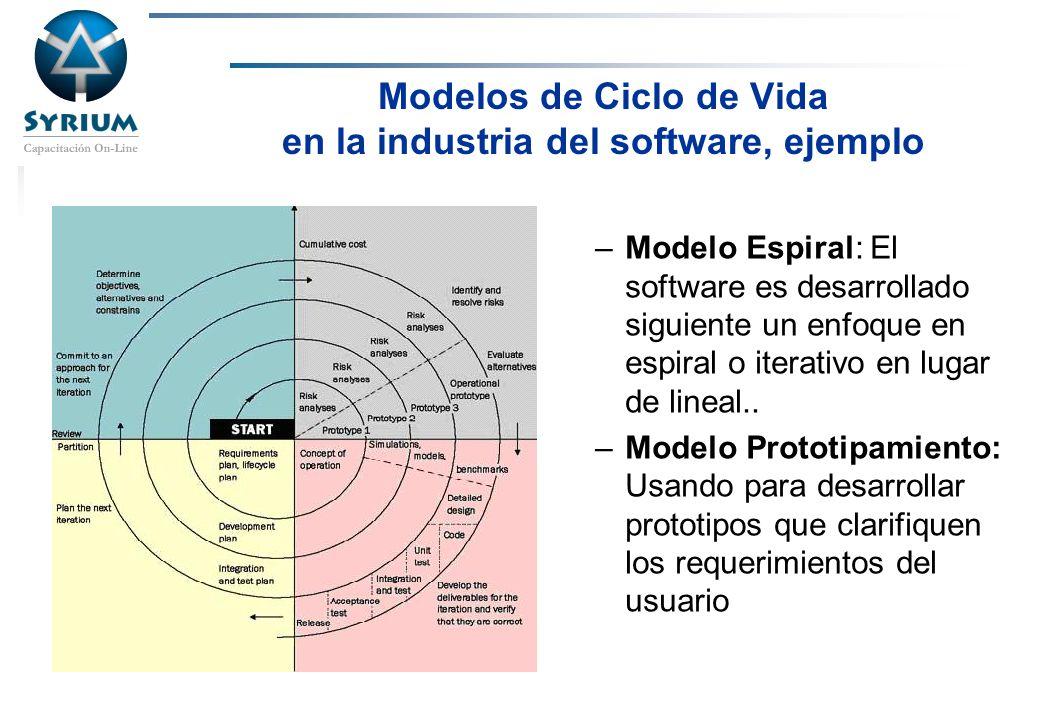 Rosario Morelli, PMP Modelos de Ciclo de Vida en la industria del software, ejemplo –Modelo Espiral: El software es desarrollado siguiente un enfoque