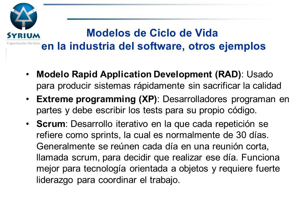 Rosario Morelli, PMP Modelos de Ciclo de Vida en la industria del software, otros ejemplos Modelo Rapid Application Development (RAD): Usado para prod