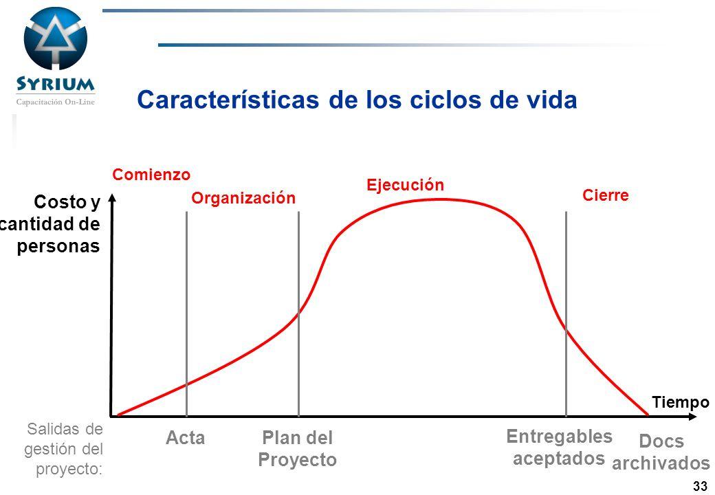 Rosario Morelli, PMP 33 Características de los ciclos de vida Costo y cantidad de personas Salidas de gestión del proyecto: Ejecución Tiempo Acta Comi