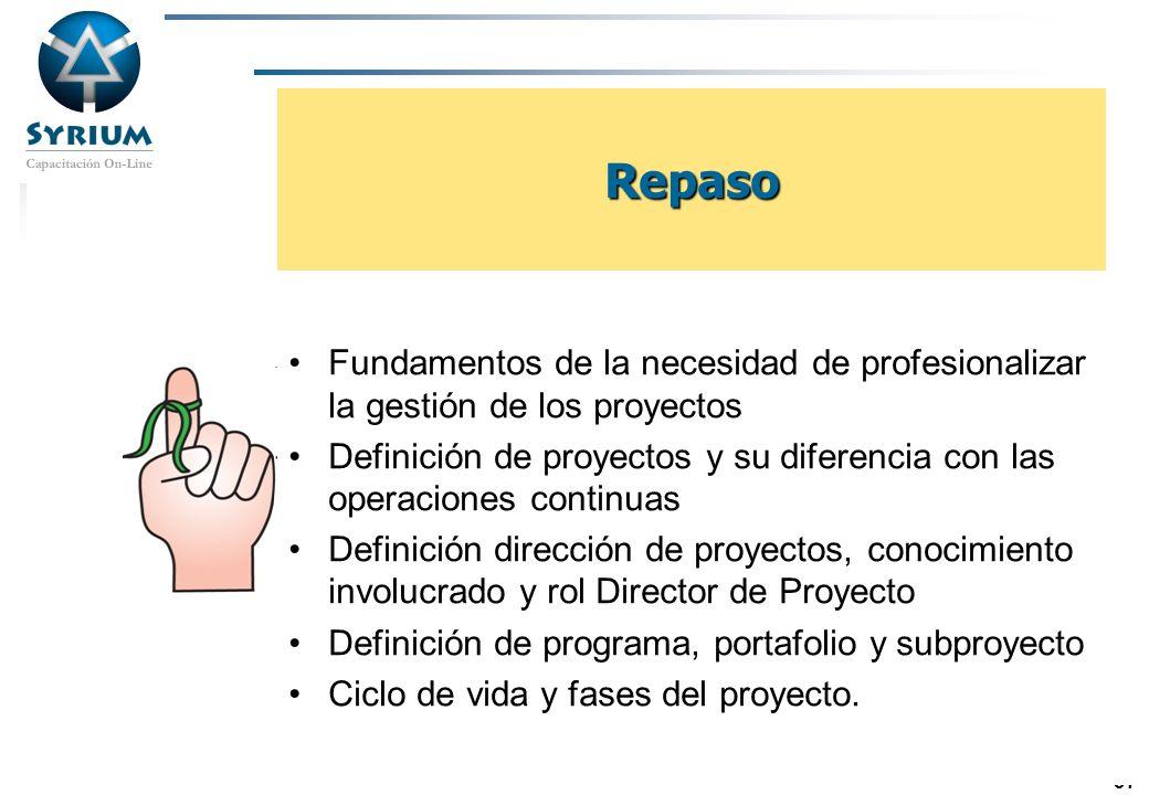 Rosario Morelli, PMP 37 Repaso Fundamentos de la necesidad de profesionalizar la gestión de los proyectos Definición de proyectos y su diferencia con