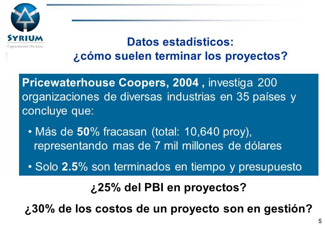 Rosario Morelli, PMP 5 Datos estadísticos: ¿cómo suelen terminar los proyectos? Pricewaterhouse Coopers, 2004, investiga 200 organizaciones de diversa