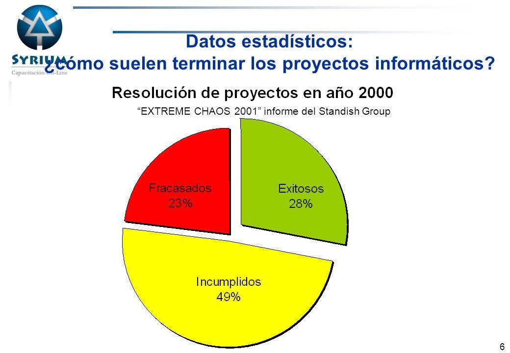 Rosario Morelli, PMP 6 Datos estadísticos: ¿cómo suelen terminar los proyectos informáticos? EXTREME CHAOS 2001 informe del Standish Group
