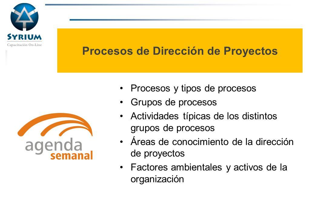 Rosario Morelli, PMP Procesos y tipos de procesos Grupos de procesos Actividades típicas de los distintos grupos de procesos Áreas de conocimiento de