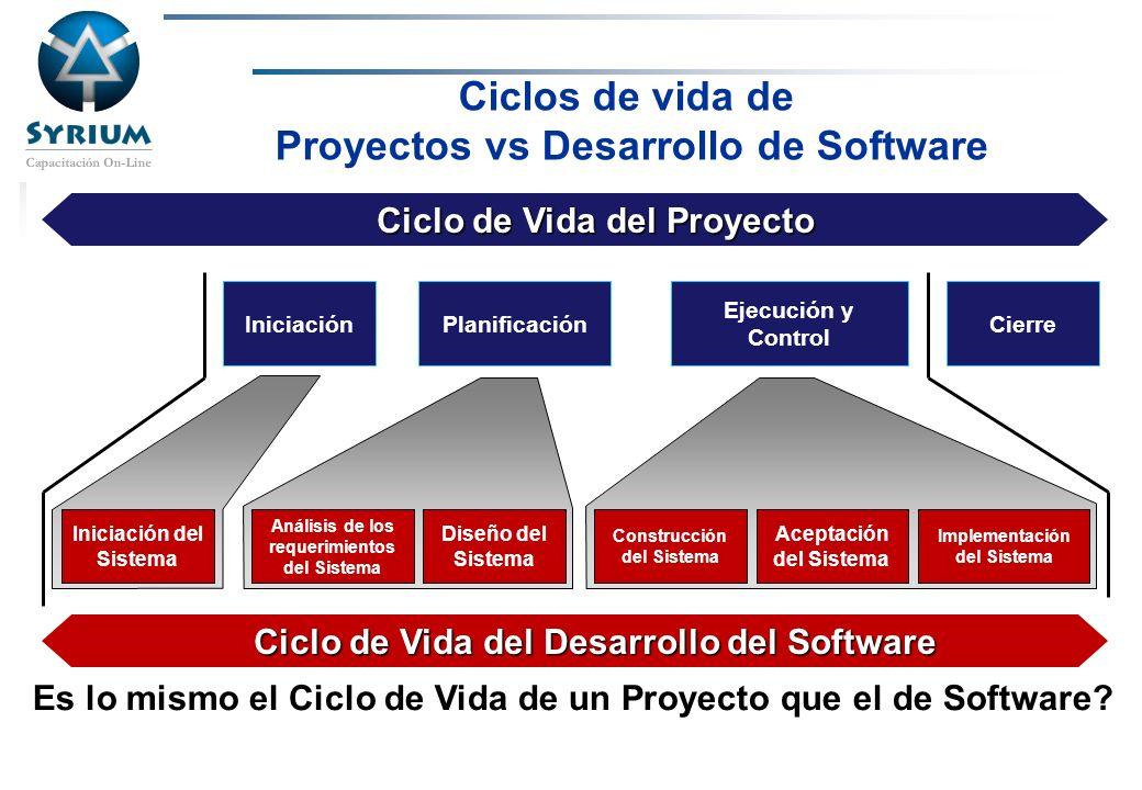 Rosario Morelli, PMP Iniciación del Sistema Construcción del Sistema Aceptación del Sistema Implementación del Sistema Análisis de los requerimientos