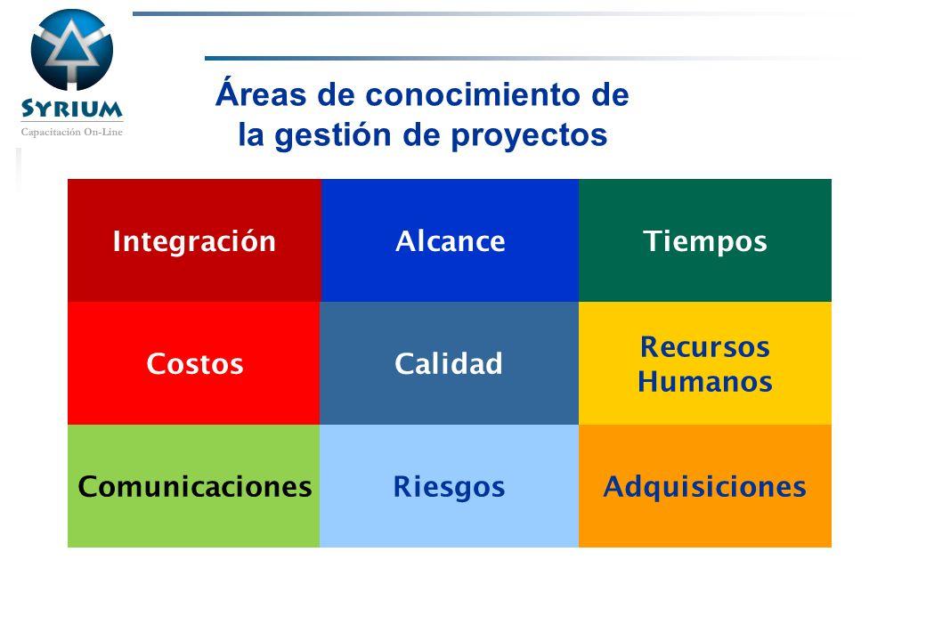 Rosario Morelli, PMP Áreas de conocimiento de la gestión de proyectos IntegraciónAlcanceTiempos CostosCalidad Recursos Humanos ComunicacionesRiesgosAd