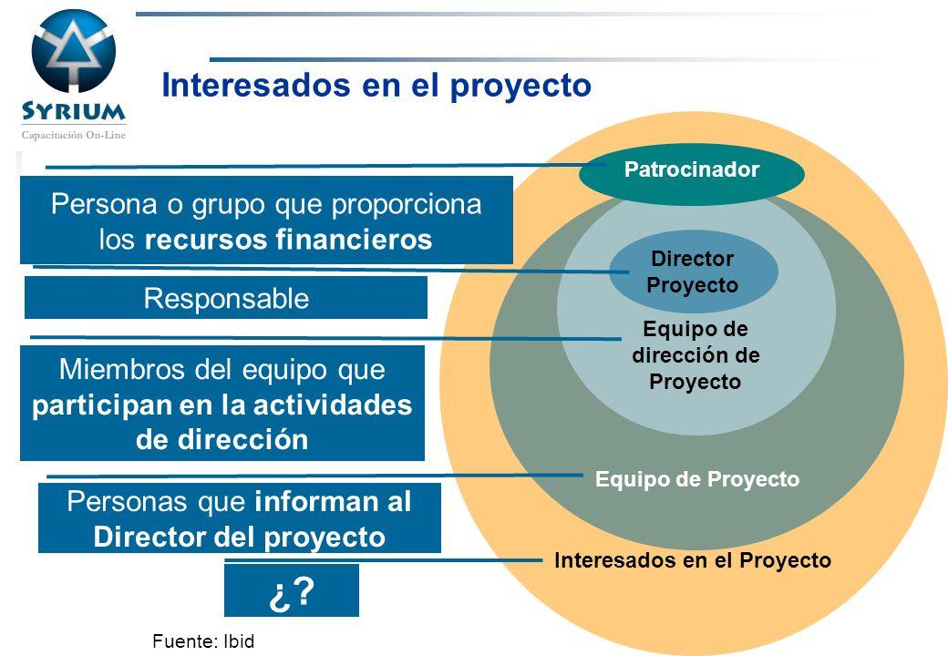Rosario Morelli, PMP Interesados en el Proyecto Equipo de Proyecto Interesados en el proyecto Equipo de dirección de Proyecto Patrocinador Director Pr