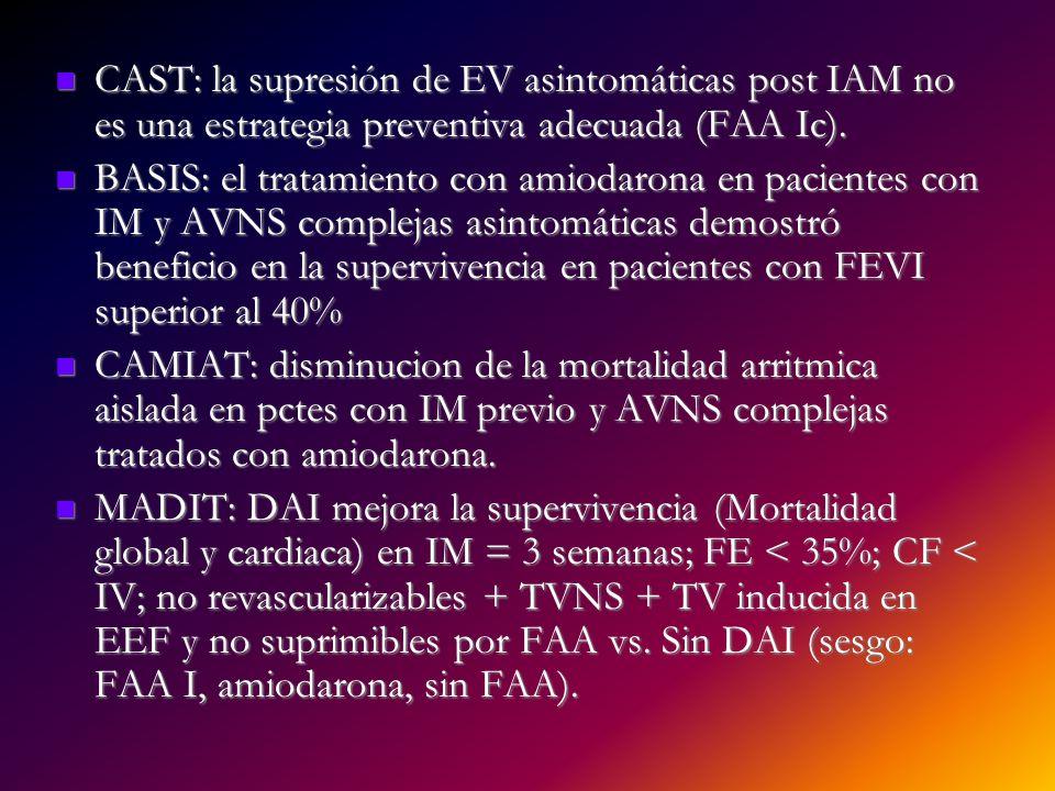CAST: la supresión de EV asintomáticas post IAM no es una estrategia preventiva adecuada (FAA Ic). CAST: la supresión de EV asintomáticas post IAM no