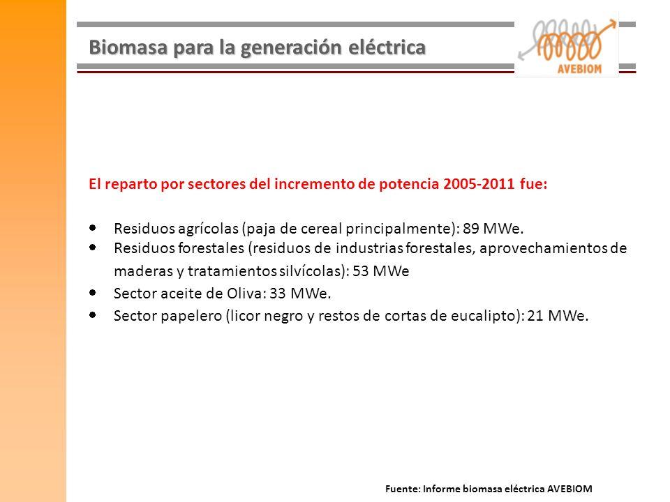 Biomasa para la generación eléctrica El reparto por sectores del incremento de potencia 2005-2011 fue: Residuos agrícolas (paja de cereal principalmen